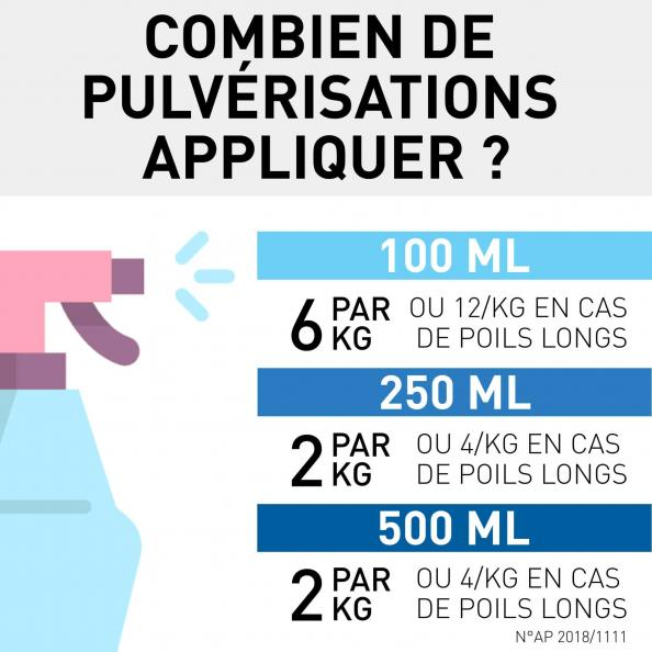 comment appliquer frontline spray